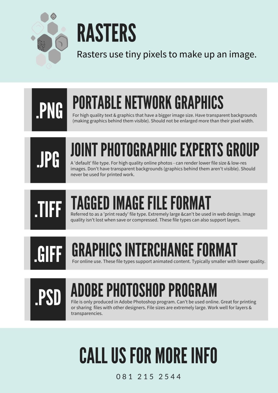Types of File Formats